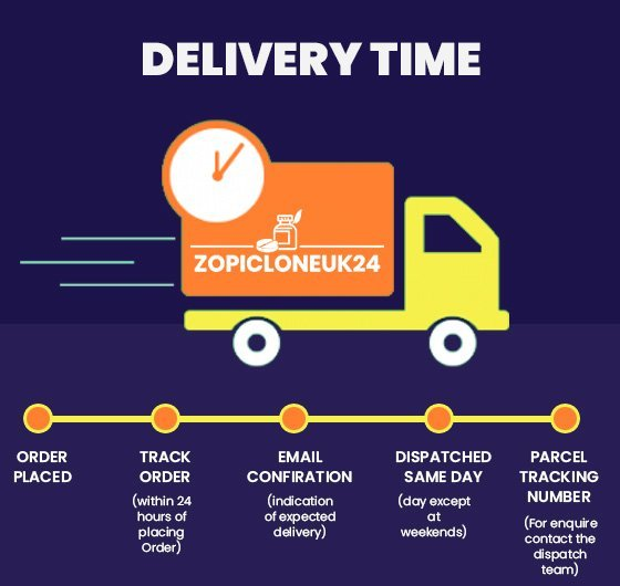 delivery-time